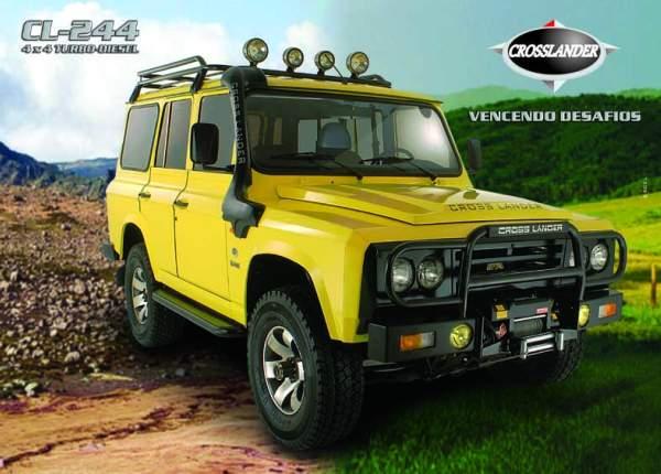 Second Hand Cars >> Automobile Romanesti - Aro - Aro 244