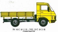 TV-15 C